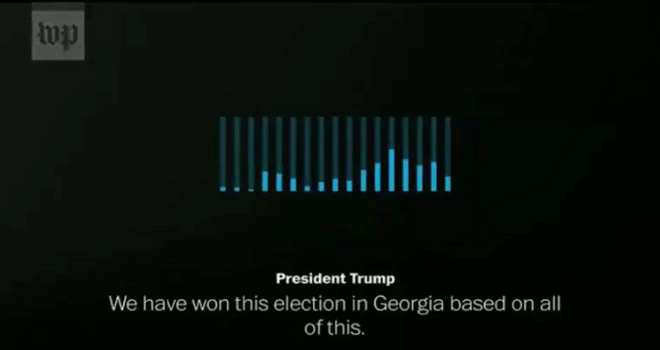 749.01 UNITED STATE OF AMERICA President Trumps call to Georgias Secretary of state is made public asking him to explain why he allowed electoral fraud and holding him accountable for that crime