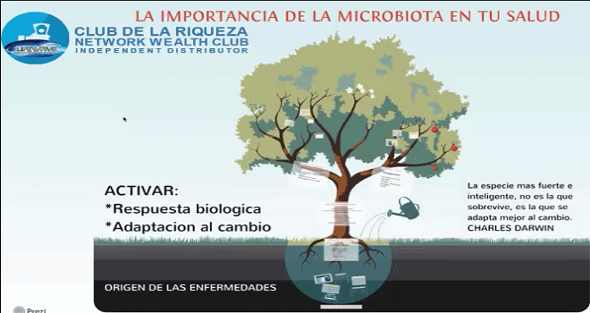 897.01 Mexico Dr Raul Zaragoza Specialist in Biological Medicine THE IMPORTANCE OF MICROBIOTA IN YOUR HEALTH